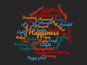 positive word cloud self hypnosis auto suggestion