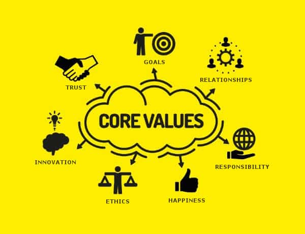 core values words therapy therapist hypnosis hypnotherapy hypnotherapist